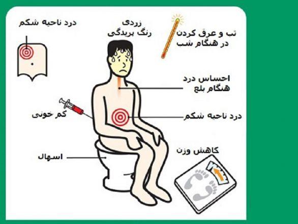 خونریزی گوارشی با درد شکم رنگ پریدگی و تب و اسهال و کاهش وزن و کم خونی می تواند همراه باشد